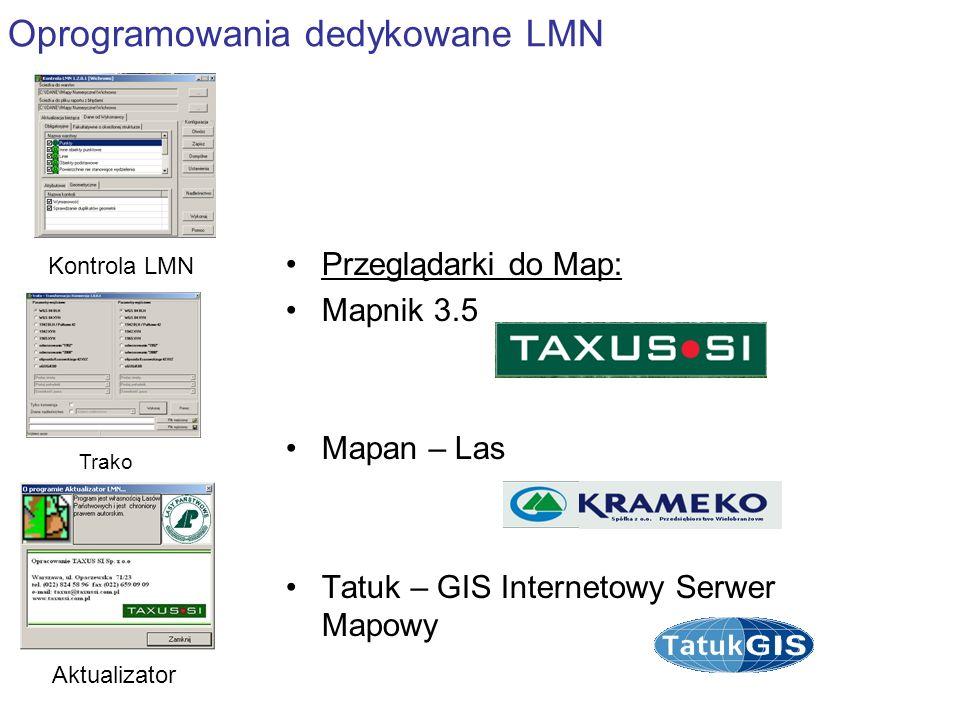 Oprogramowania dedykowane LMN