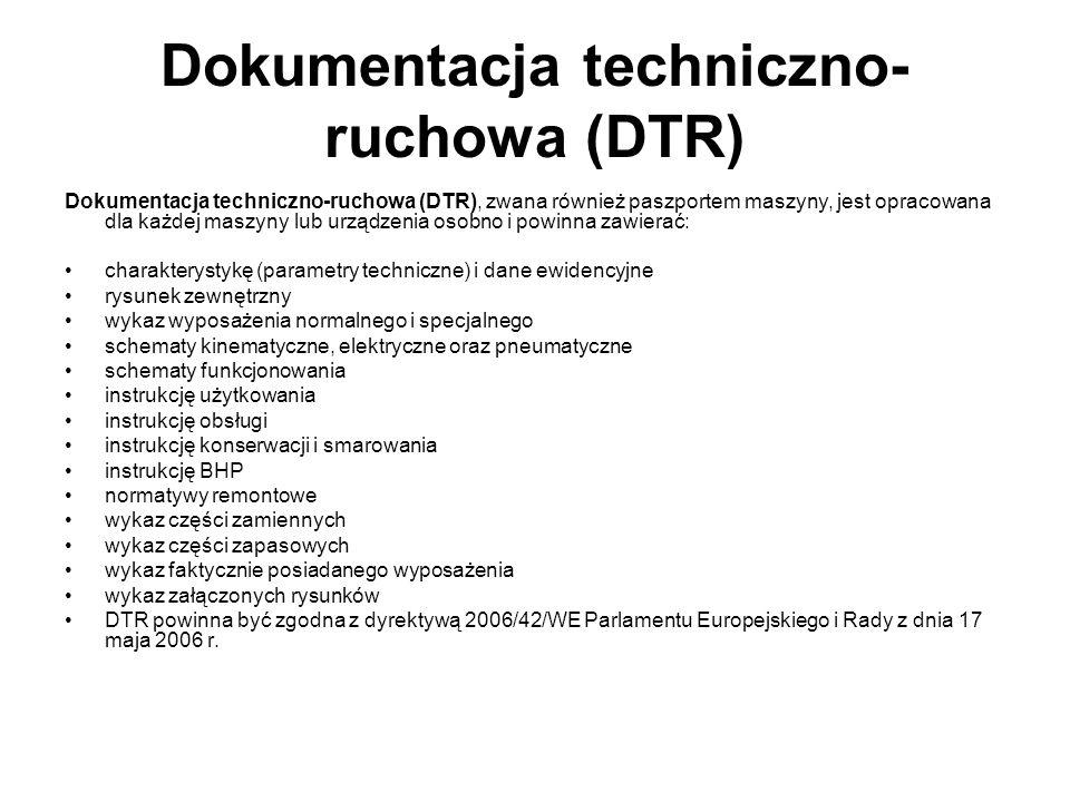 Dokumentacja techniczno-ruchowa (DTR)