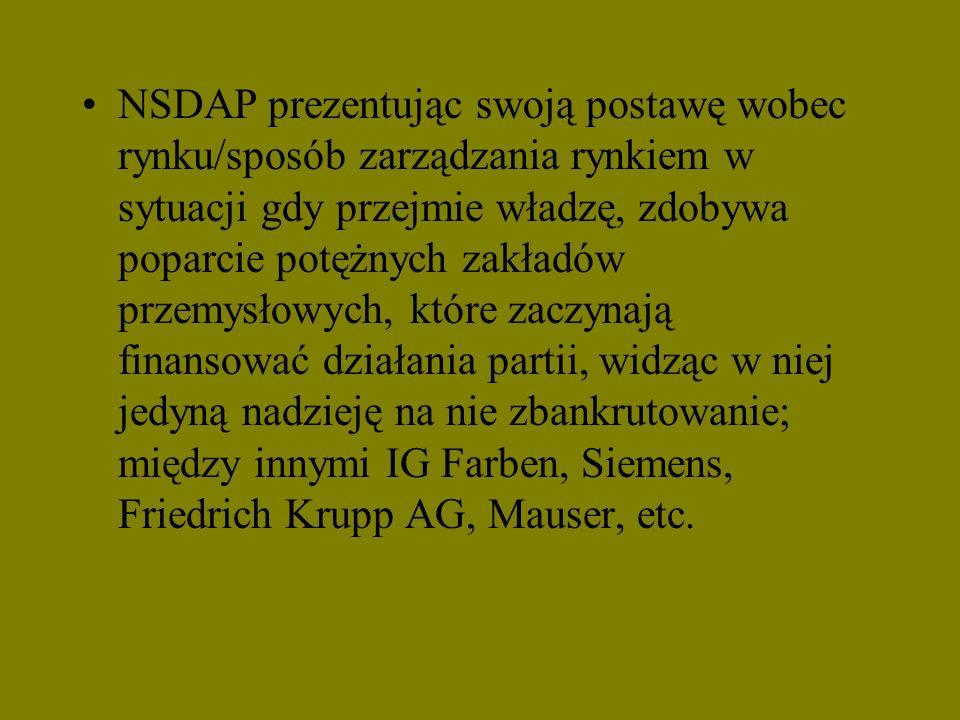 NSDAP prezentując swoją postawę wobec rynku/sposób zarządzania rynkiem w sytuacji gdy przejmie władzę, zdobywa poparcie potężnych zakładów przemysłowych, które zaczynają finansować działania partii, widząc w niej jedyną nadzieję na nie zbankrutowanie; między innymi IG Farben, Siemens, Friedrich Krupp AG, Mauser, etc.
