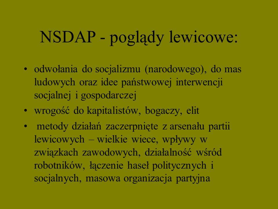 NSDAP - poglądy lewicowe: