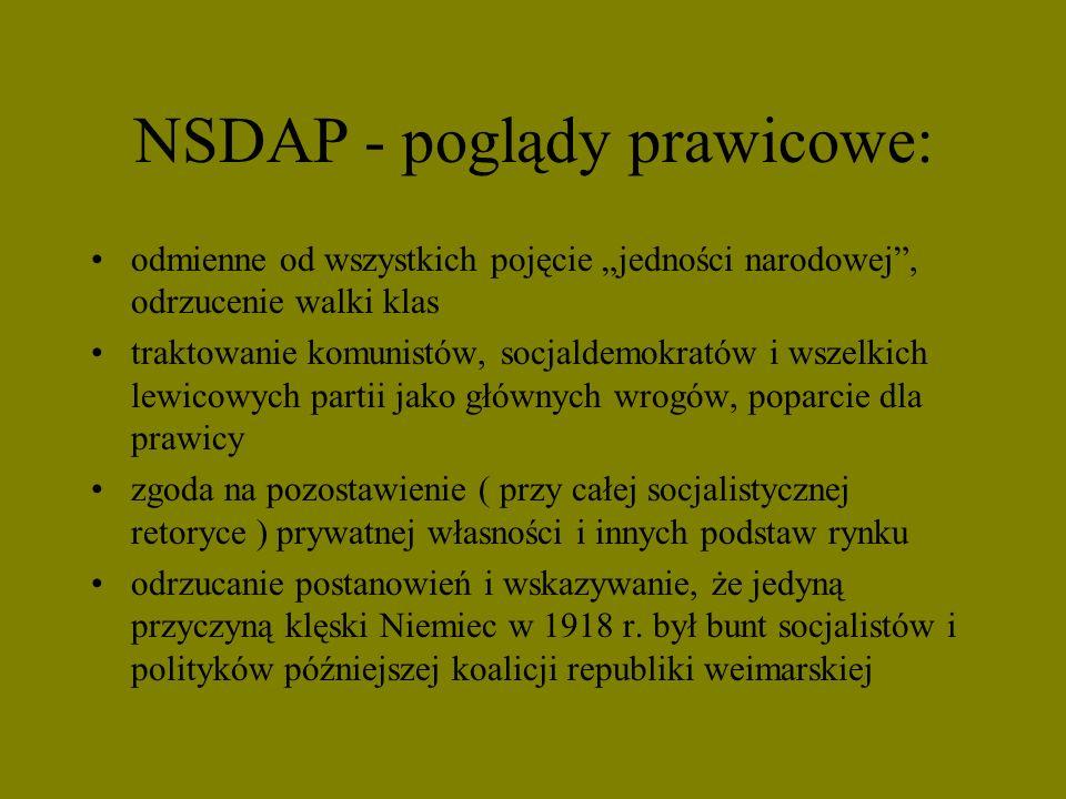 NSDAP - poglądy prawicowe: