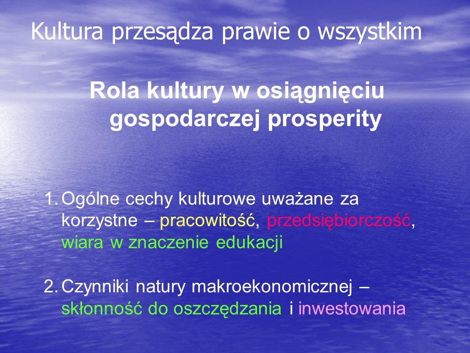 Rola kultury w osiągnięciu gospodarczej prosperity