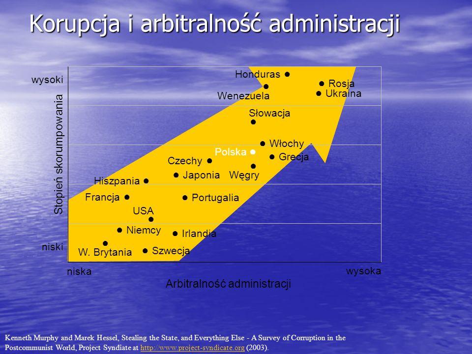 Korupcja i arbitralność administracji