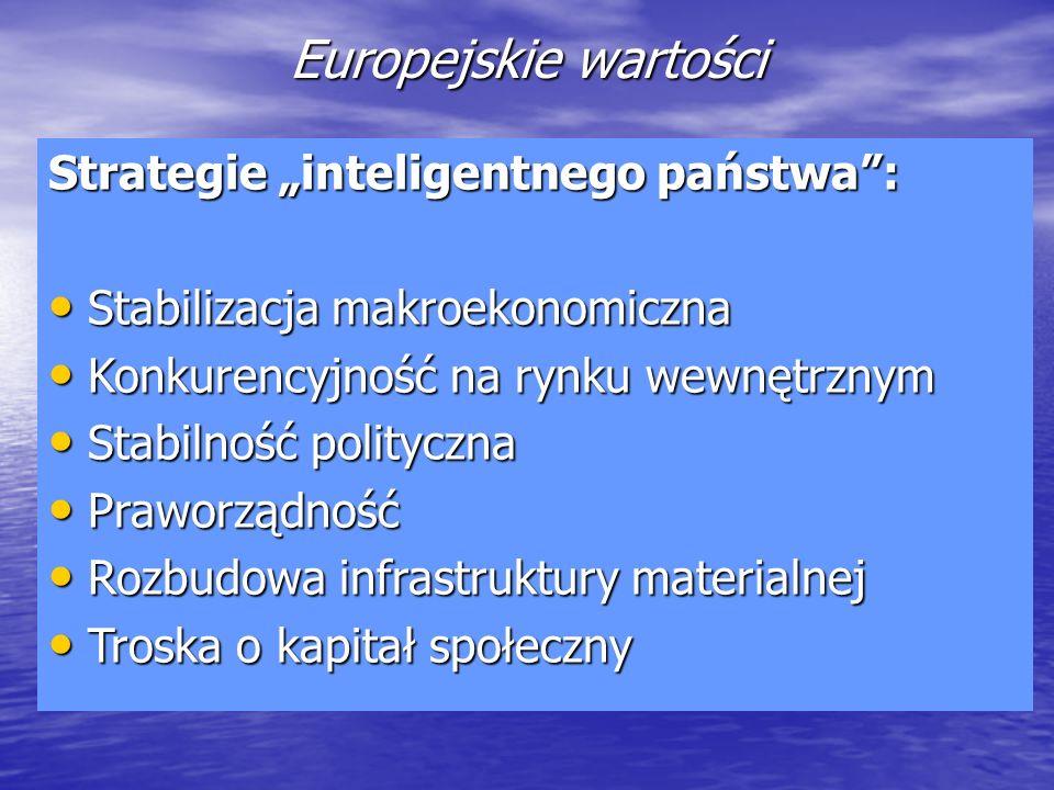 """Europejskie wartości Strategie """"inteligentnego państwa :"""