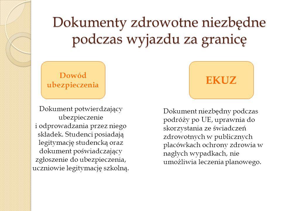 Dokumenty zdrowotne niezbędne podczas wyjazdu za granicę