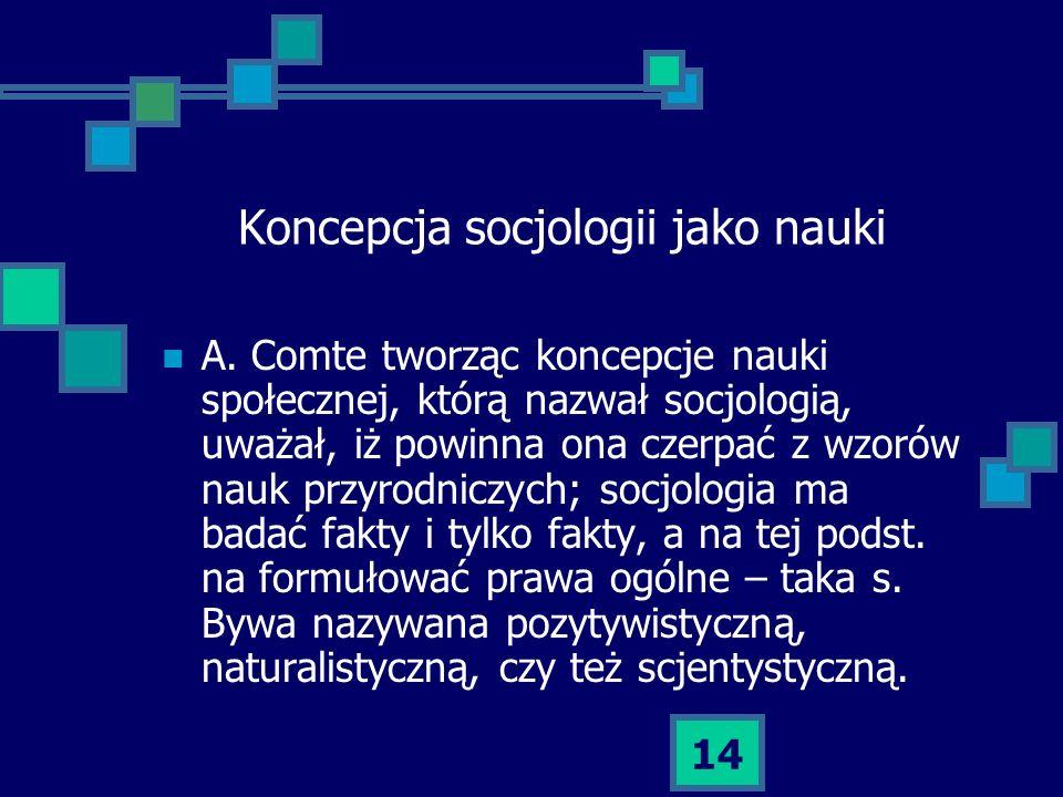 Koncepcja socjologii jako nauki