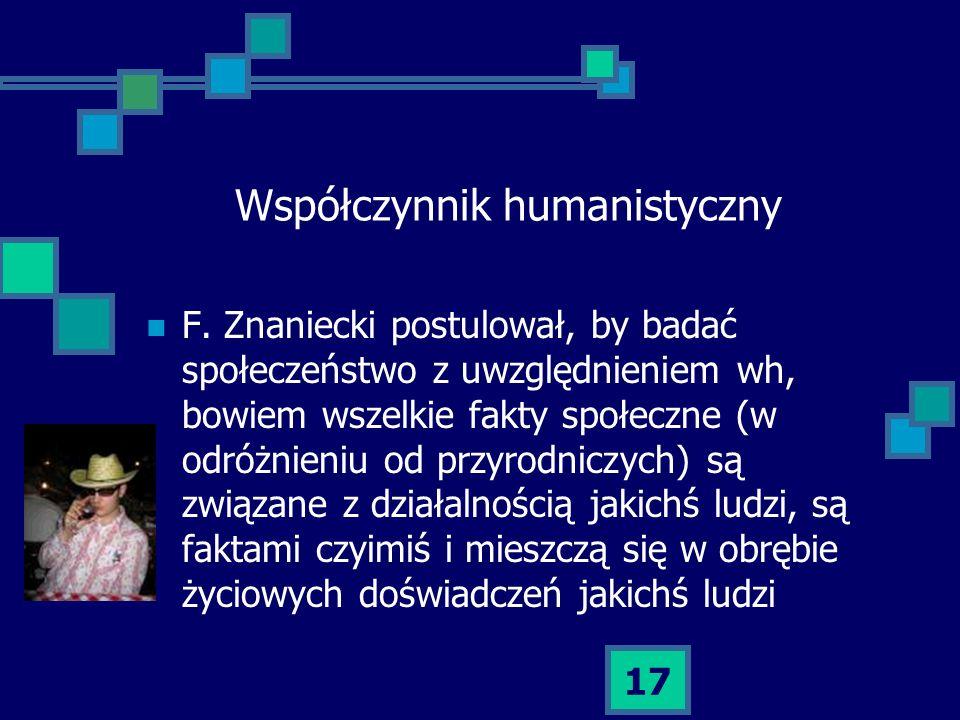 Współczynnik humanistyczny