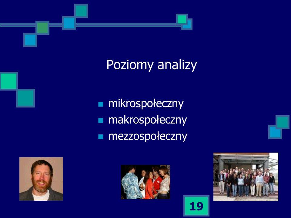Poziomy analizy mikrospołeczny makrospołeczny mezzospołeczny