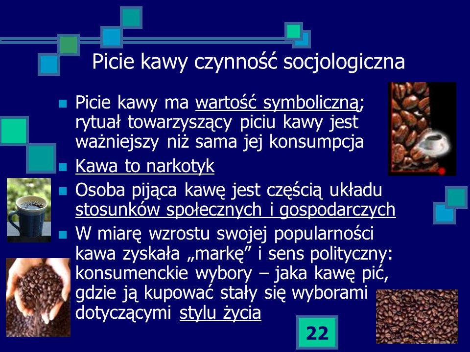 Picie kawy czynność socjologiczna