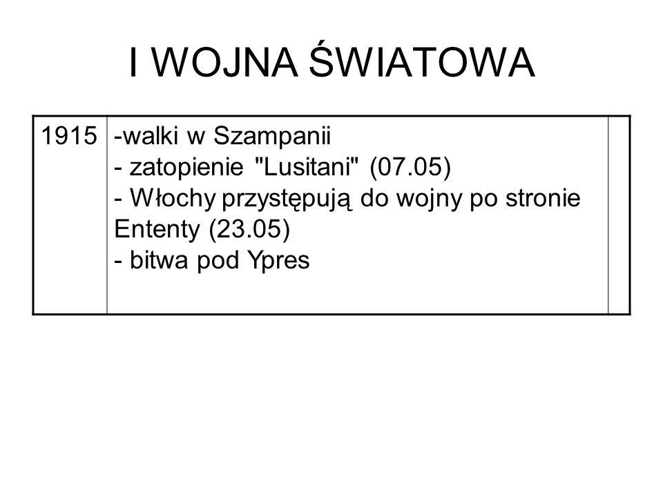 I WOJNA ŚWIATOWA 1915.