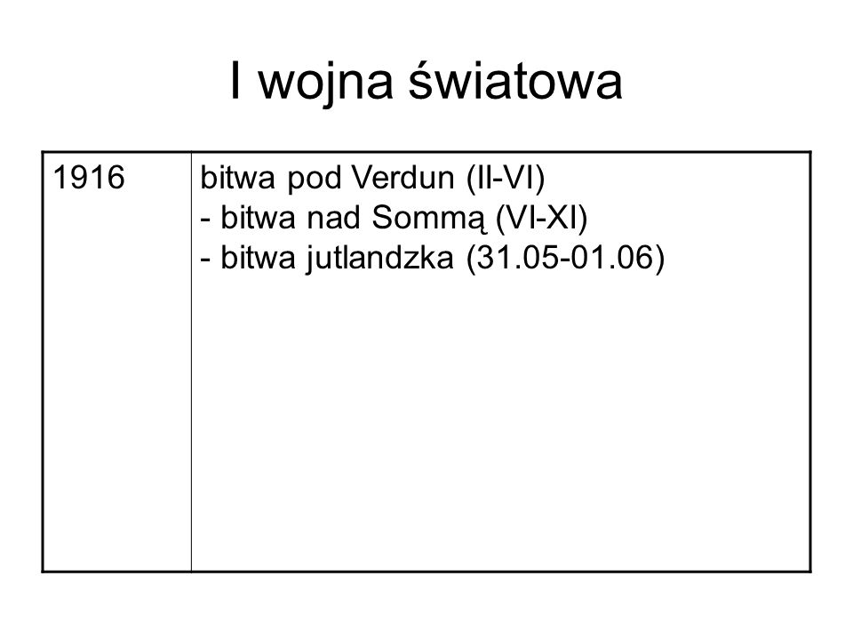 I wojna światowa 1916.