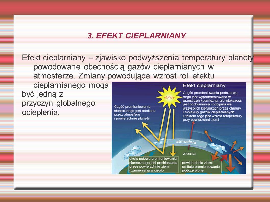 3. EFEKT CIEPLARNIANY