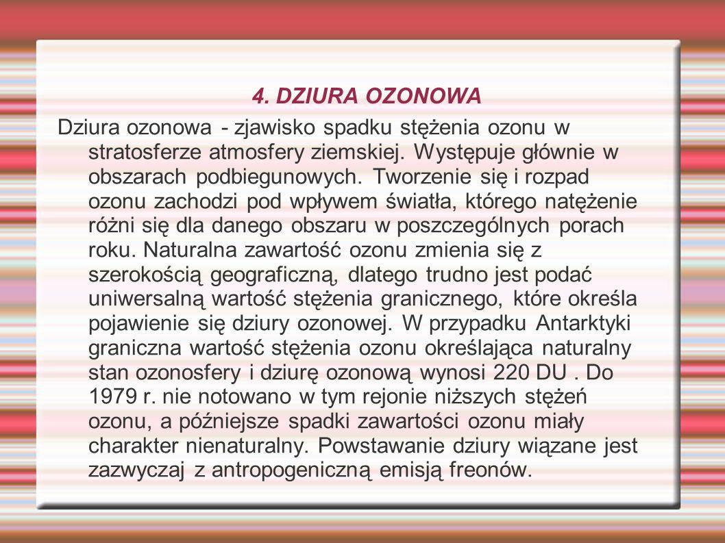 4. DZIURA OZONOWA
