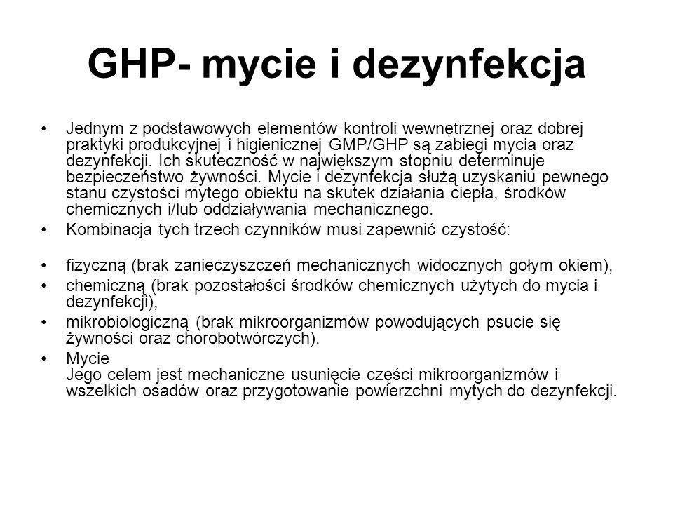GHP- mycie i dezynfekcja