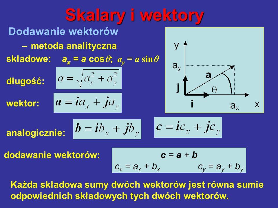 Skalary i wektory Dodawanie wektorów metoda analityczna