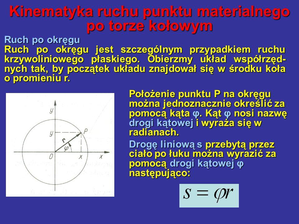 Kinematyka ruchu punktu materialnego