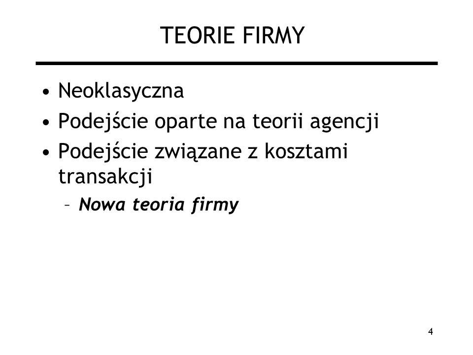 TEORIE FIRMY Neoklasyczna Podejście oparte na teorii agencji