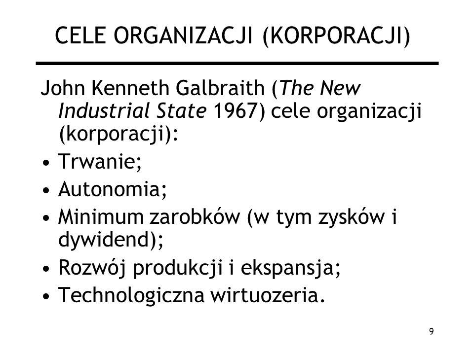 CELE ORGANIZACJI (KORPORACJI)