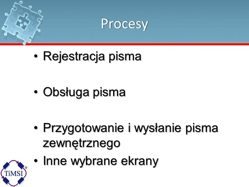 Procesy Rejestracja pisma Obsługa pisma