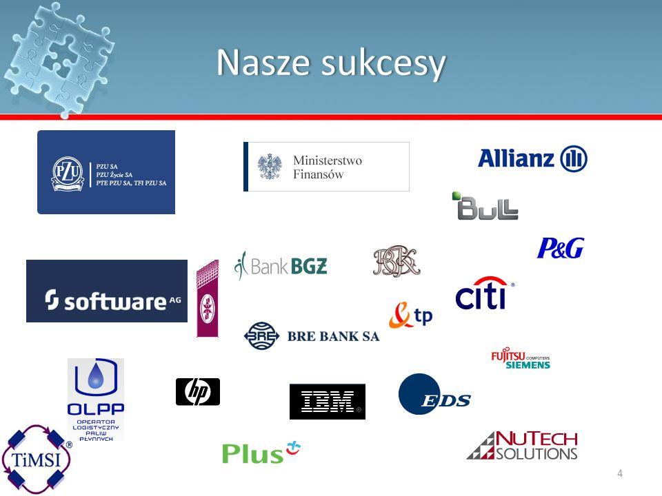 Nasze sukcesy Citibank – System do bankowości internetowej, System do obsługi bakowości korporacyjnej,