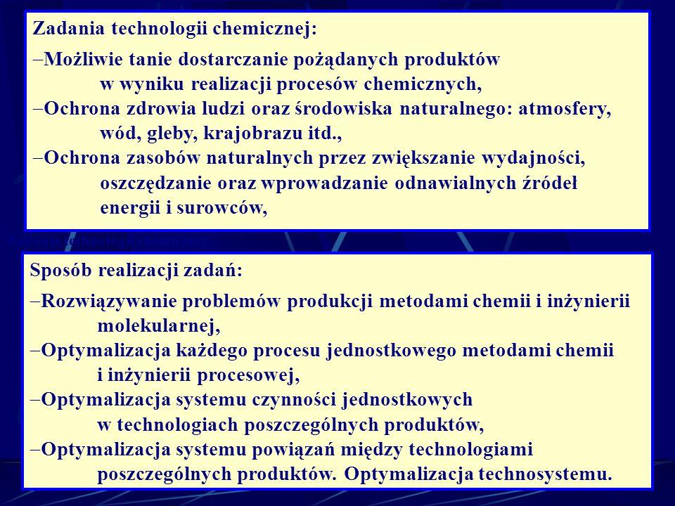 Zadania technologii chemicznej: