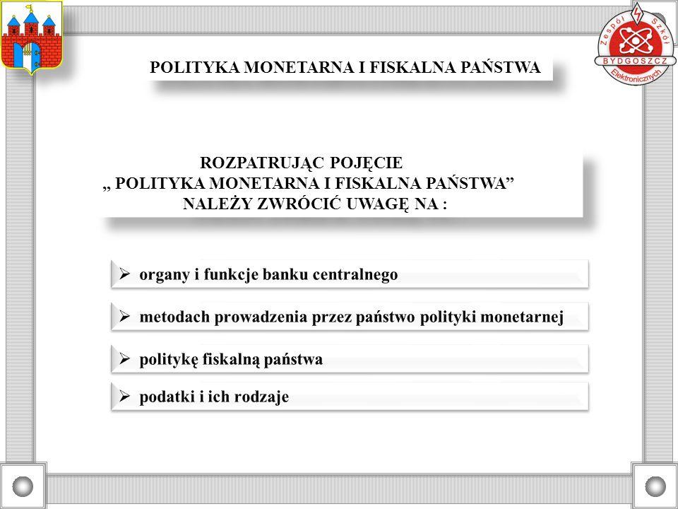 POLITYKA MONETARNA I FISKALNA PAŃSTWA
