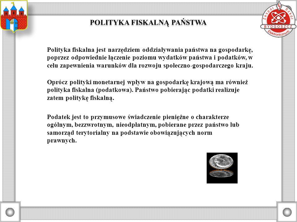 POLITYKA FISKALNĄ PAŃSTWA
