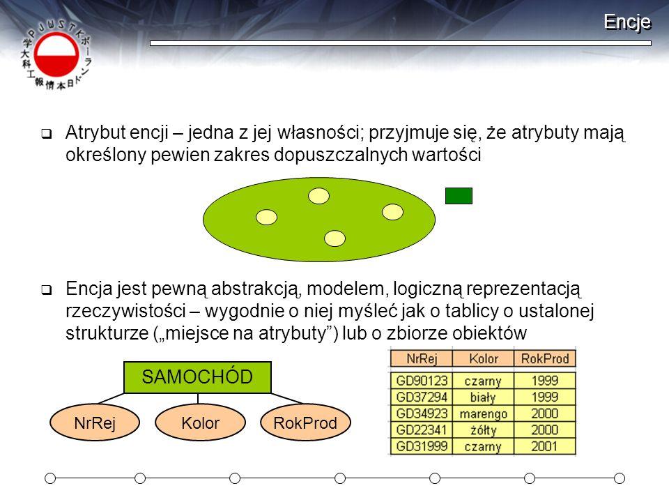 EncjeAtrybut encji – jedna z jej własności; przyjmuje się, że atrybuty mają określony pewien zakres dopuszczalnych wartości.
