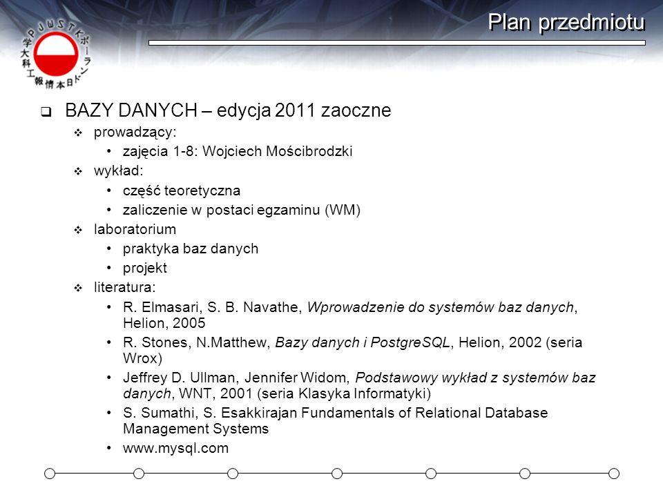 Plan przedmiotu BAZY DANYCH – edycja 2011 zaoczne prowadzący:
