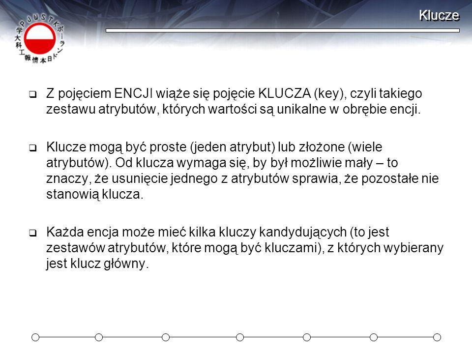 KluczeZ pojęciem ENCJI wiąże się pojęcie KLUCZA (key), czyli takiego zestawu atrybutów, których wartości są unikalne w obrębie encji.