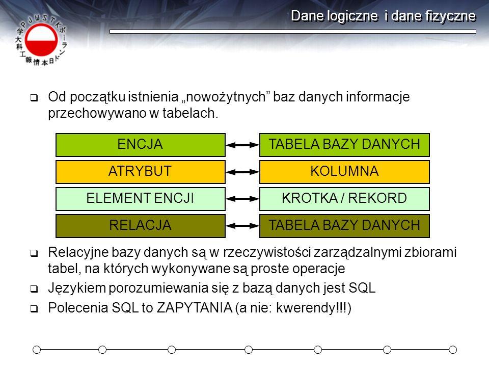 Dane logiczne i dane fizyczne