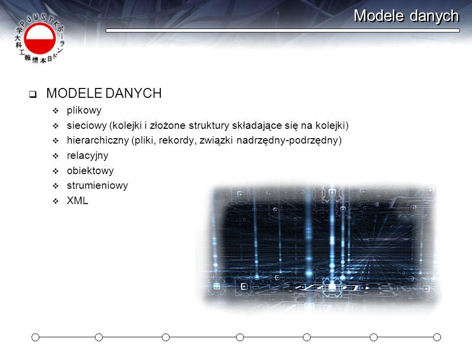 Modele danych MODELE DANYCH plikowy