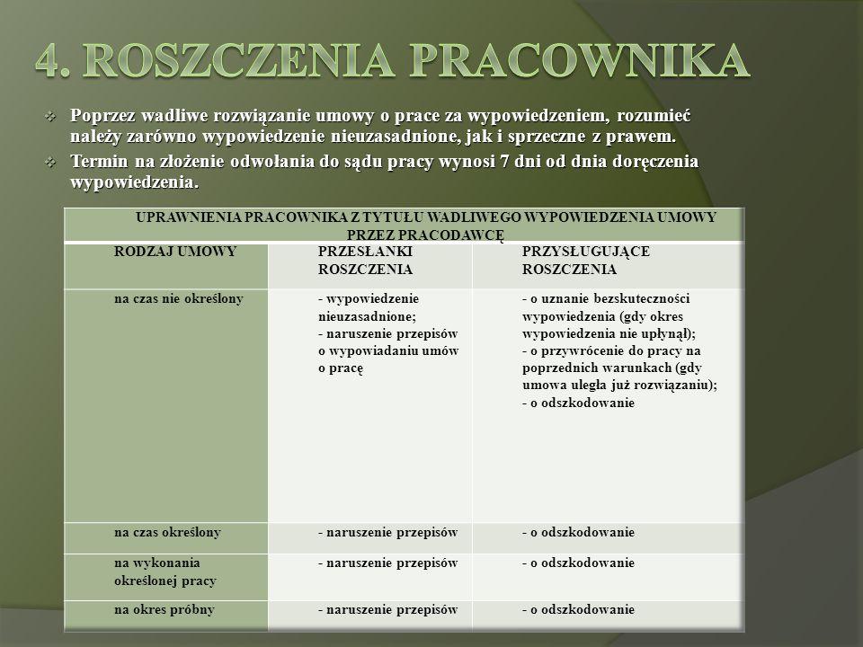 4. Roszczenia pracownika