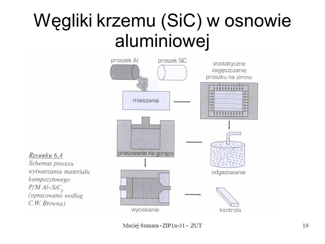 Węgliki krzemu (SiC) w osnowie aluminiowej