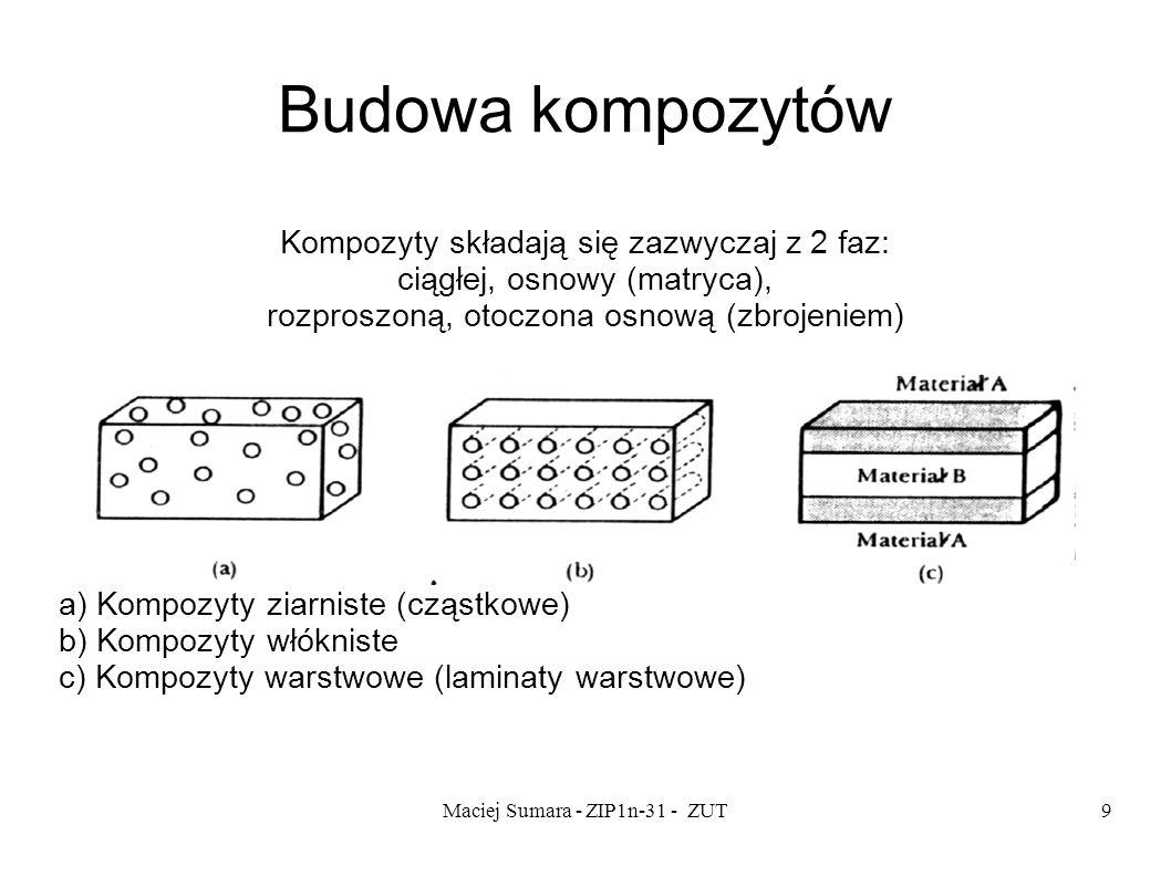 Budowa kompozytów Kompozyty składają się zazwyczaj z 2 faz: