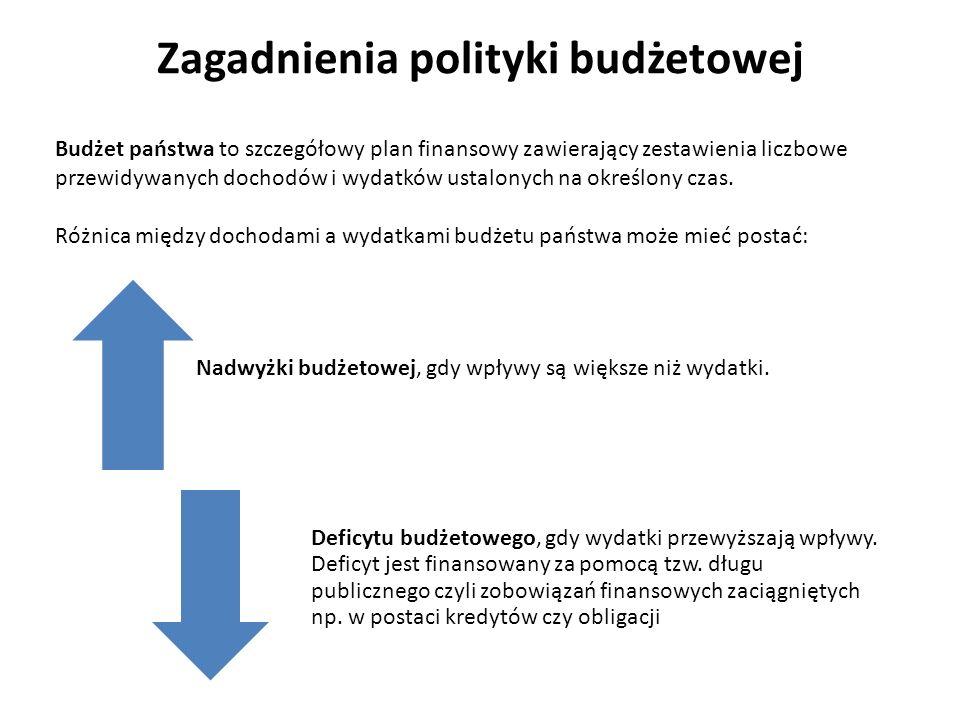 Zagadnienia polityki budżetowej