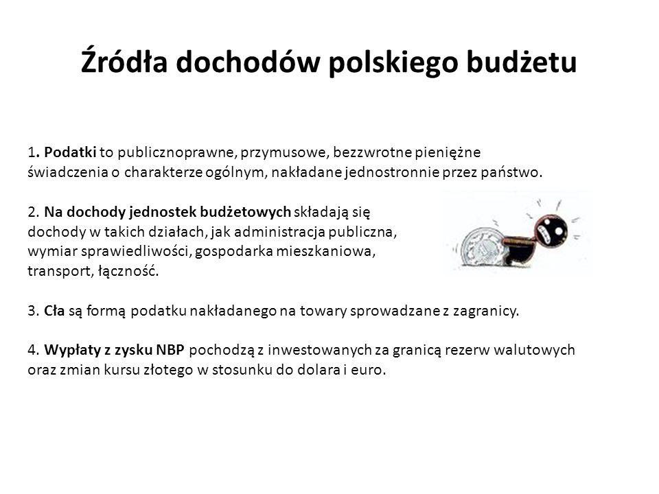 Źródła dochodów polskiego budżetu