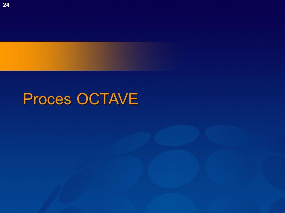 Proces OCTAVE