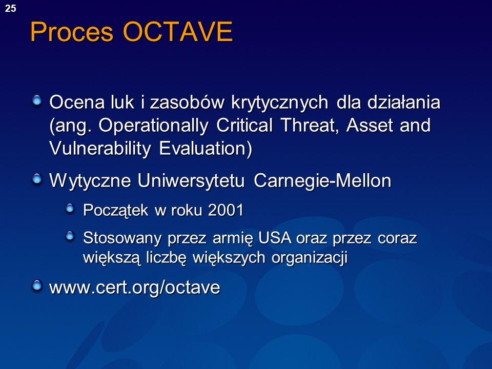Proces OCTAVE Ocena luk i zasobów krytycznych dla działania (ang. Operationally Critical Threat, Asset and Vulnerability Evaluation)