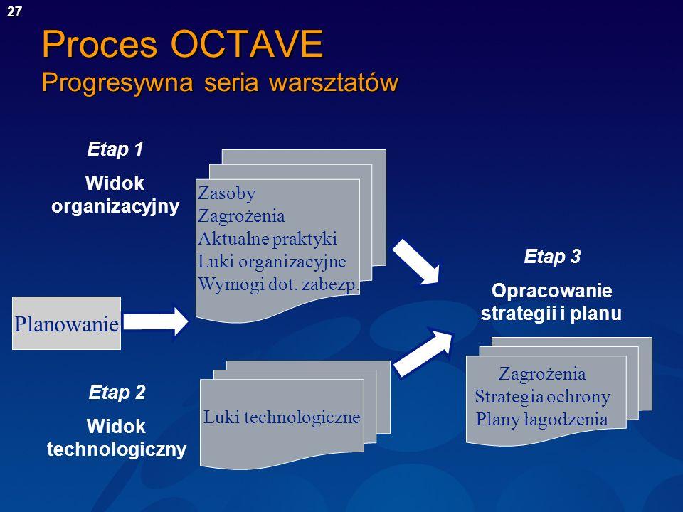 Proces OCTAVE Progresywna seria warsztatów