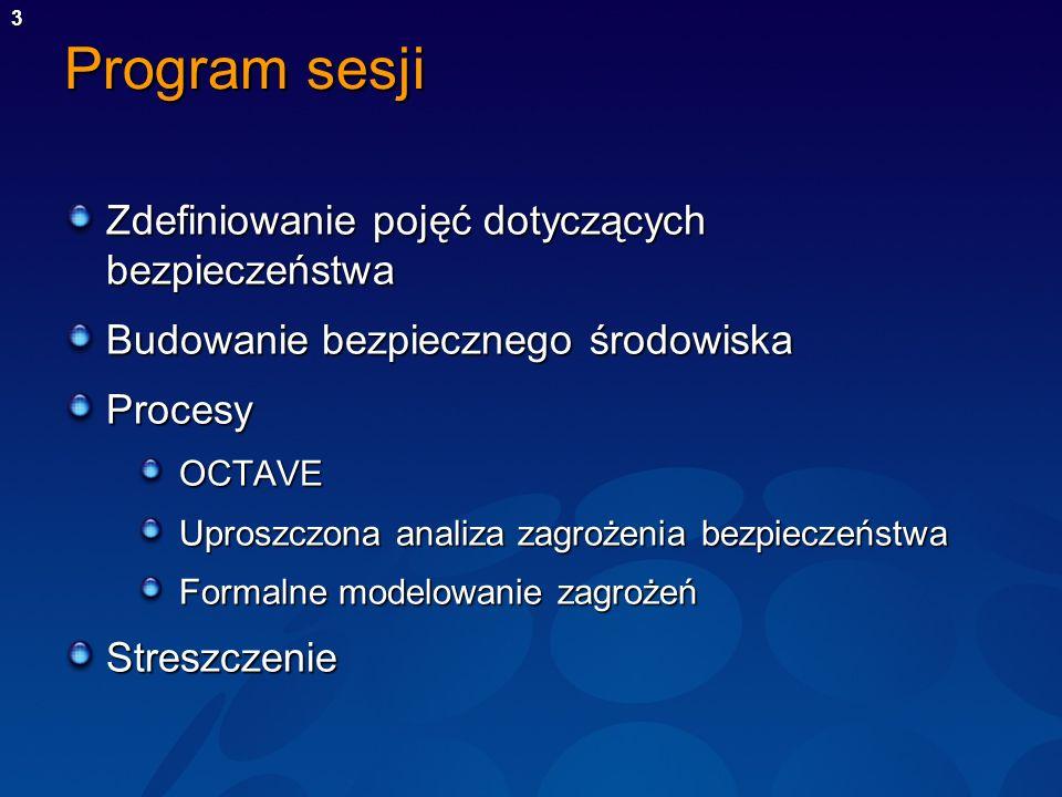 Program sesji Zdefiniowanie pojęć dotyczących bezpieczeństwa