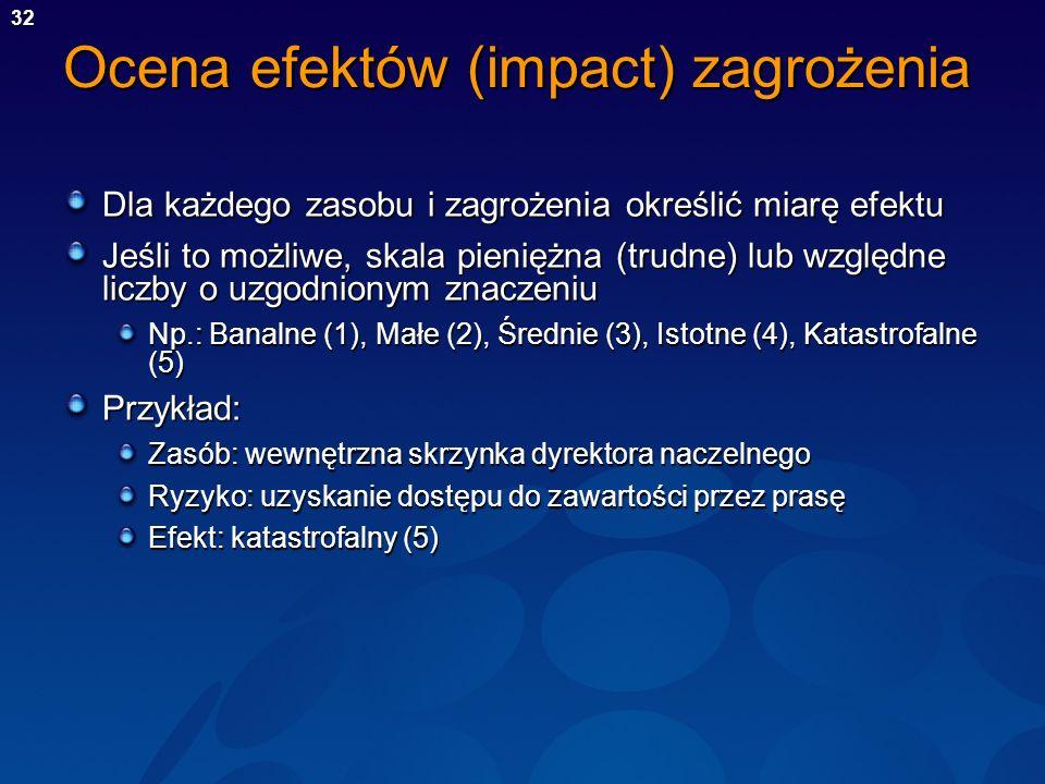Ocena efektów (impact) zagrożenia