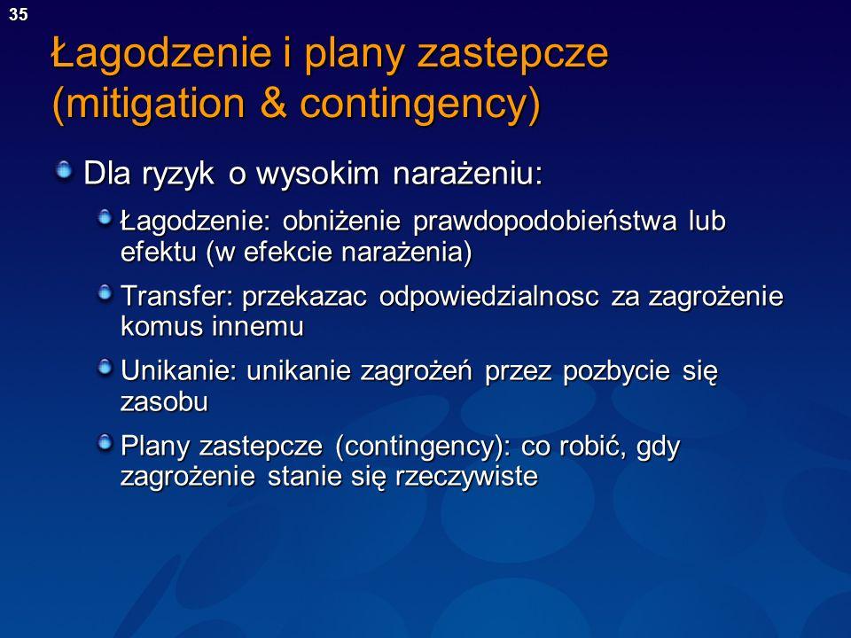 Łagodzenie i plany zastepcze (mitigation & contingency)
