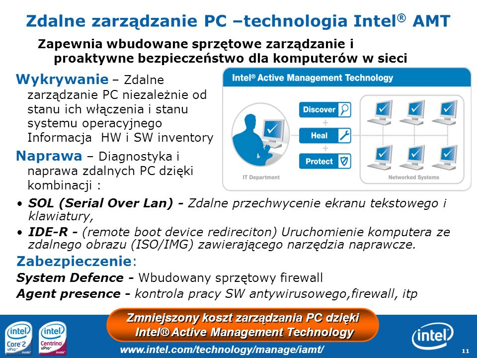 Zdalne zarządzanie PC –technologia Intel® AMT