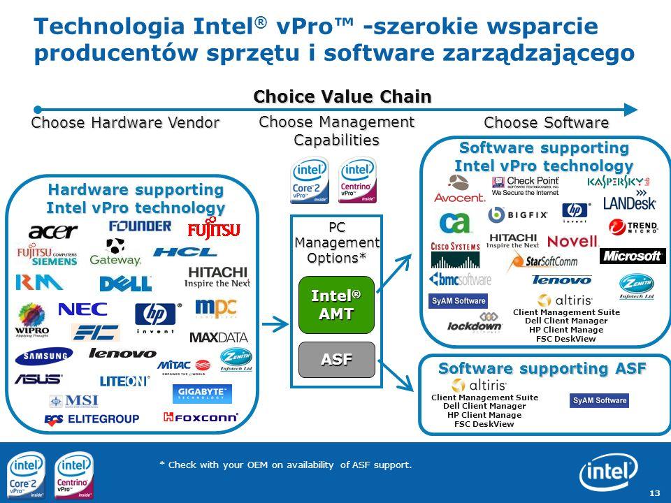 Technologia Intel® vPro™ -szerokie wsparcie producentów sprzętu i software zarządzającego