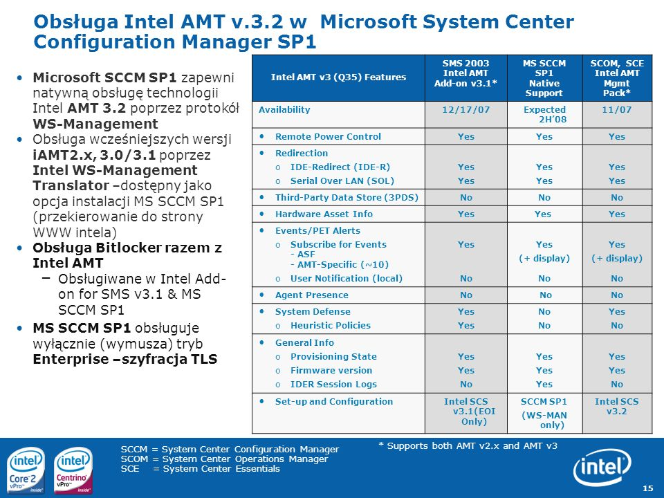 Obsługa Intel AMT v.3.2 w Microsoft System Center Configuration Manager SP1