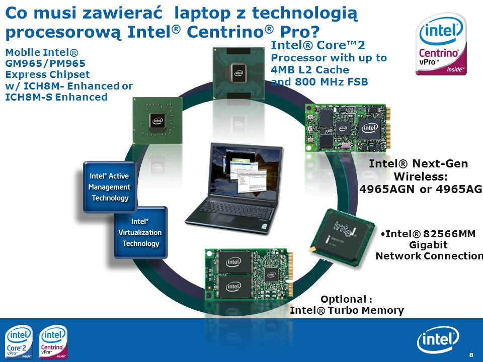 Co musi zawierać laptop z technologią procesorową Intel® Centrino® Pro