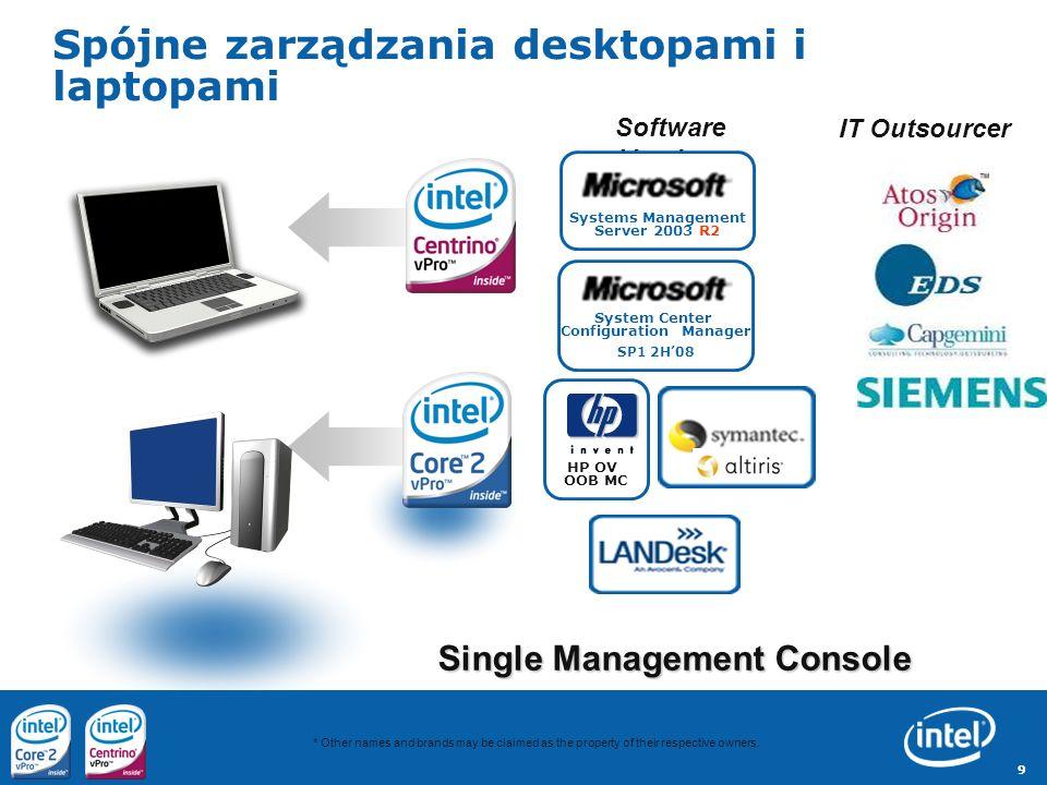 Spójne zarządzania desktopami i laptopami