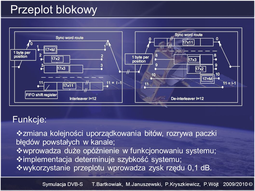 Przeplot blokowy Funkcje: