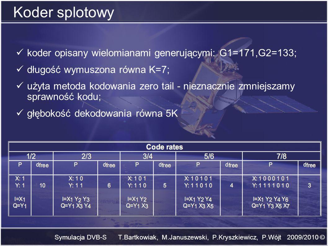 Koder splotowy koder opisany wielomianami generującymi: G1=171,G2=133;